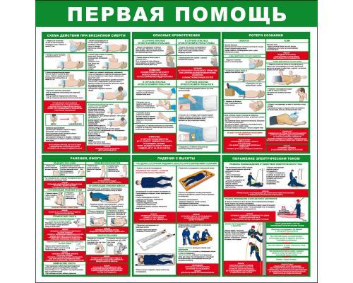 """Стенд """"Первая помощь"""" СТ-189"""
