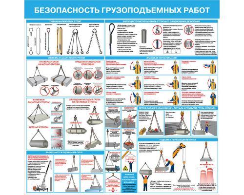 """Стенд """"Безопасность грузоподъемных работ"""" СТ-201"""