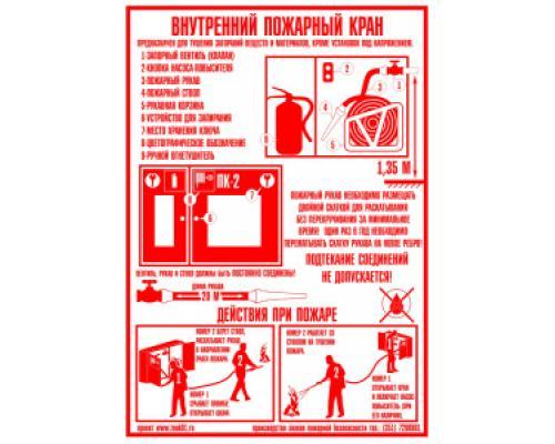Плакат - Пожарный кран, А4