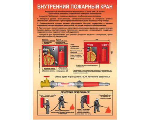 Плакат — Внутренний пожарный кран, А4