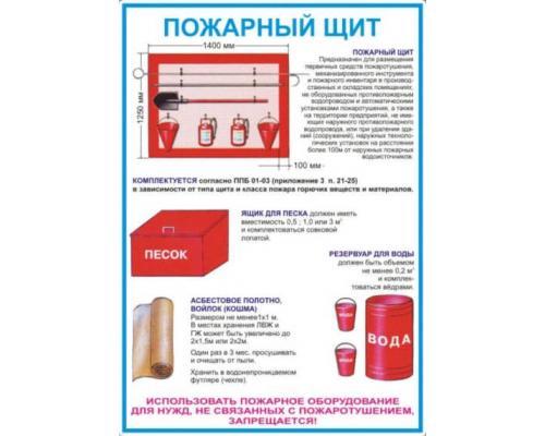 Плакат - Пожарный щит, А4