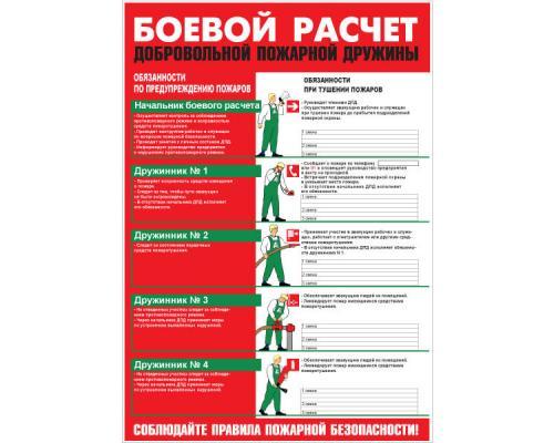 Плакат - Боевой расчет ДПД, А3