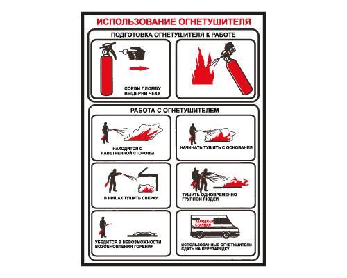 Плакат - Использование огнетушителя, А4