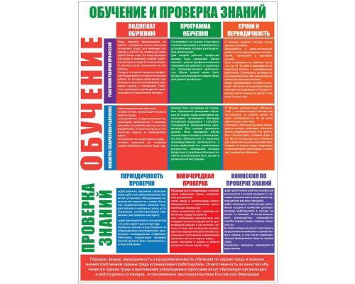 """Комплект плакатов """"Организация обучения по охране труда"""""""