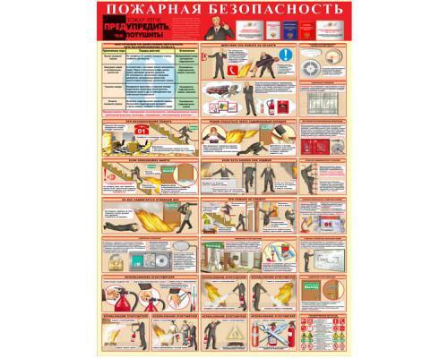 Комплект плакатов - Пожарная безопасность, А2, 2л