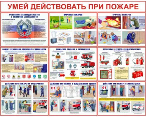 Комплект плакатов - Умей действовать при пожаре